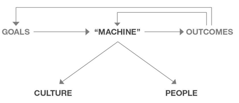 machine_image.jpg
